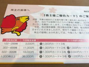 すかいらーく優待券190316-2