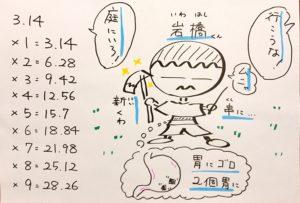 3.14掛け算語呂合わせ