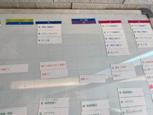 sapix学習スケジュールマグネットボード2