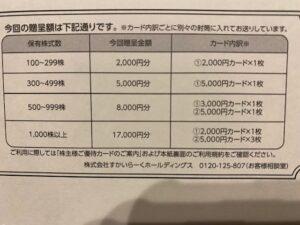 すかいらーく優待券2021-5
